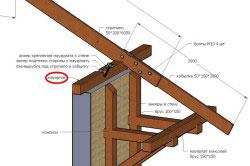 Схема крепления мауэрлата к стене дачного дома.