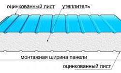 Структура сэндвич-листа