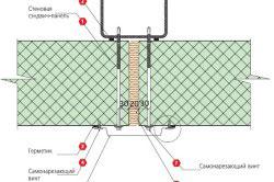 Пример конструктивного узла примыкания панелей