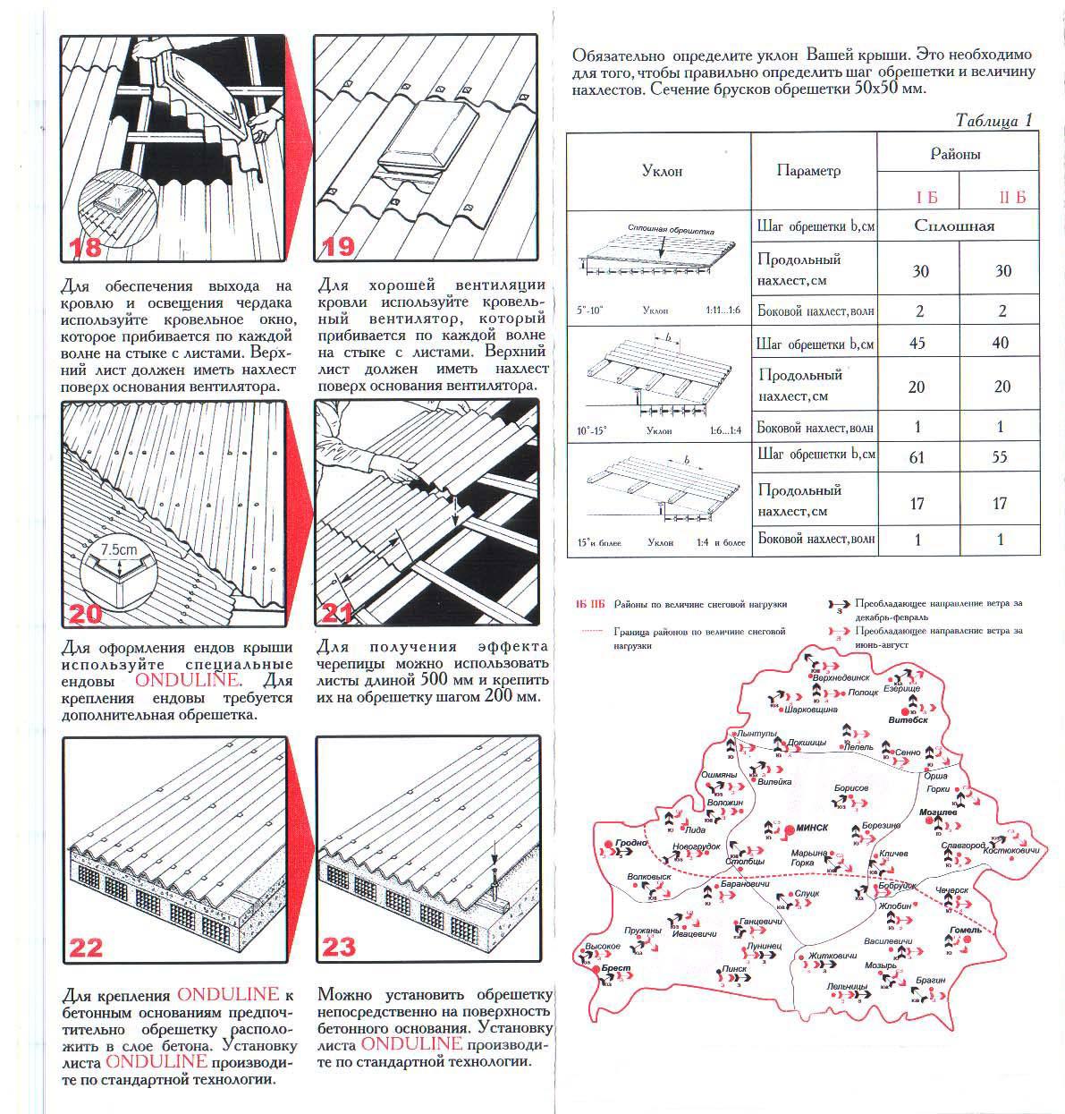 Как правильно уложить ондулин на крышу пошаговая инструкция