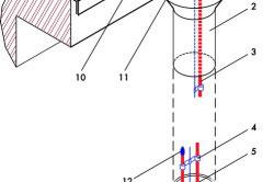Схема обогрева водостока