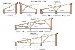 Схема устройства стропил односкатной крыши