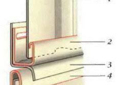 Схема перехода от вертикального сайдинга к горизонтальному на фронтоне: 1 — вертикальная сайдинговая панель; 2 - J-профиль или виниловая доска; 3 - виниловый отлив; 4 - завершающий профиль; 5 - панель горизонтального сайдинга