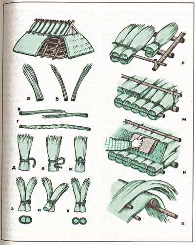 Как сделать солому для крыши 698