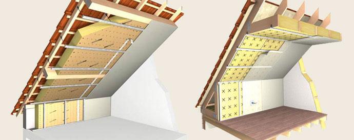 Пример шумоизоляции крыши