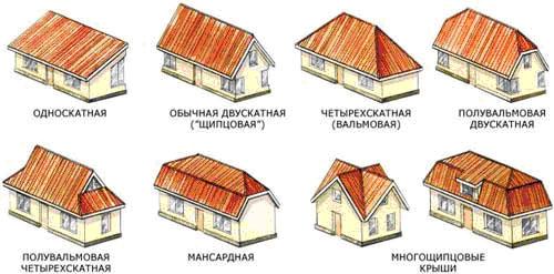 Картинки по запросу скатная крыша