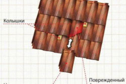 Схема замены черепицы