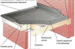 Схемы крыши из рубероида