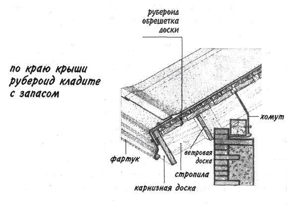 Как покрыть ломаную крышу рубероидом своими руками