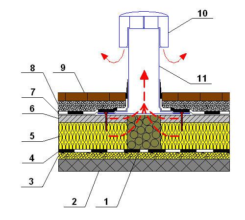 Схема разуклонки на кровле