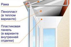 Схема устройства балконной крыши из профнастила