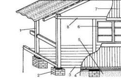 Конструкция пристроенной веранды: 1 - стойка; 2 - фундаментальный столб; 3 - нижняя обвязка; 4 - сливная доска; 5 - забирка; 6 - оконная рама; 7 - обшивка; 8 - верхняя обвязка