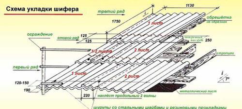 Как утеплить односкатную крышу