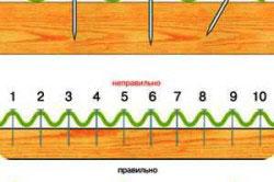 Схема выполнения крепления ондулина