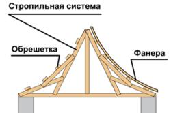 """Монтаж фанеры на крышу сложной конфигурации (""""китайская крыша"""")."""