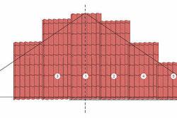 Принцип укладки черепицы на треугольный скат