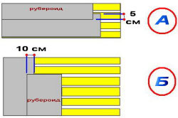 Схема укладки рубероида