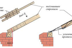 Схема усиления стропил накладками