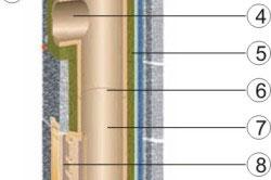 Схема устройства дымоходной трубы: 1 - каналы для установки армирующих стержней; 2 - каналы вентиляции; 3 - каменная оболочка; 4 - тройник для подключения потребителя; 5 - контурная теплоизоляция; 6 - шамотная труба круглого сечения; 7 - тройник для подключения дверцы; 8 - герметичный затвор дверцы; 9 - дверца для осмотра и очистки; 10 - емкость для сбора конденсата; 11 - отвод конденсата; 12 - вентиляционная решётка приточного воздуха; 13 - основание дымовой трубы
