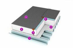 Устройство плоской кровли: 1 - плита покрытия; 2 - пароизоляция; 3 - утеплитель; 4 - дюбели; 5 - стеклохолст или геотекстиль; 6 - кровля