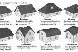Виды скатных крыш домов