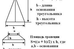 Формулы для расчета площадей вальмовой и полувальмовой крыш