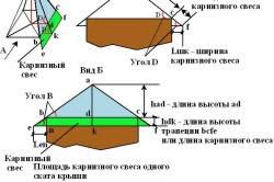 Формула расчета карнизного свеса шатровой крыши