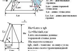 Формула расчета вальмовой крыши