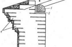 Схема карнизной кладки