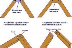 Схема соединения стропильной системы в коньке: встык и внахлест.