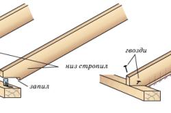 Схема соединения и крепления стропильных ног и мауэрлата.