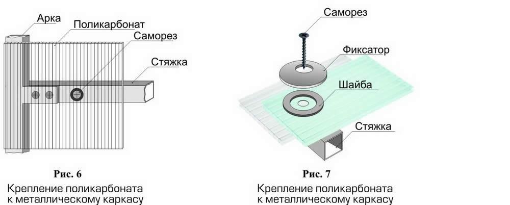 Схема крепления листов