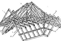 Схема крыши с тремя франтонами