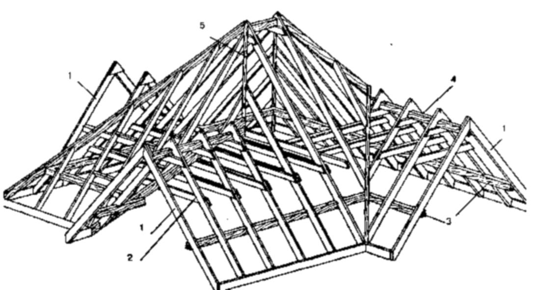 Крыша с тремя фронтонами своими руками 84