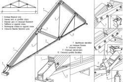 Металлодеревянная конструкция крыши