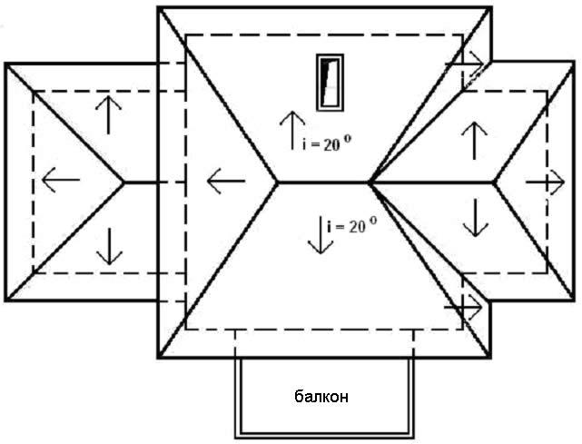 Как посчитать квадратуру крыши
