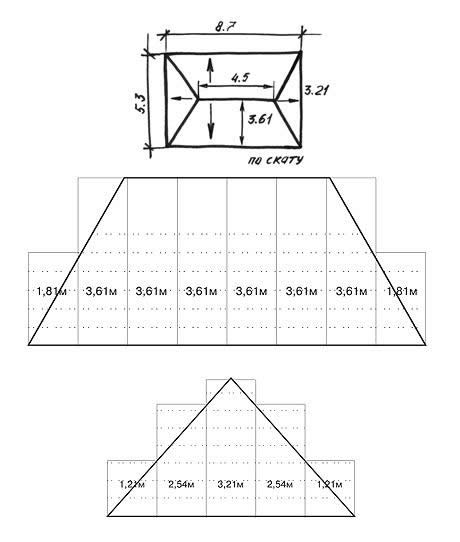 Схема расчета количества