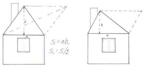 Расчет площади фронтона методом параллелограмма: чтобы вычислить площадь треугольника-фронтона, необходимо продлить воображаемой линией треугольник до параллелограмма и высчитать его площадь по формуле S=ah, где, S – площадь всего параллелограмма, a – длина основания, h – высота параллелограмма и фронтона. Полученное значение необходимо разделить на 2 - это и есть площадь треугольного фронтона