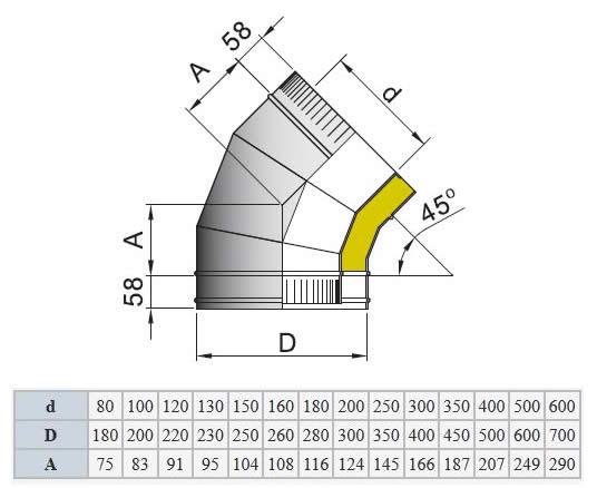 Схема наружного дымохода