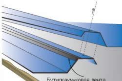 Схема герметизации боковых швов  между профлистами с помощью бутилкаучуковой ленты