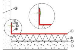 Схема примыкания кровли к парапету с прижимным профилем: 1 - легкий бетон; 2 - пароизоляция; 3 - теплоизоляция; 4 - ЭПДМ мембрана; 5 - герметик; 6 - стальной винт и клей; 7 - прижимной профиль