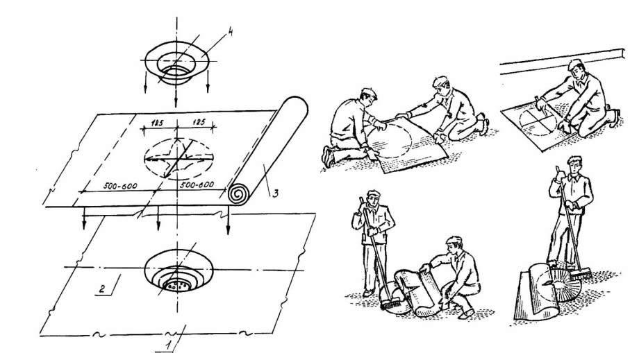 Схема раскроя и наклейки ткани