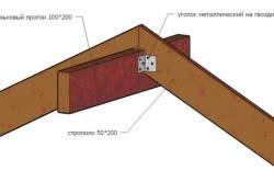 Схема устройства конькового прогона