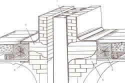 Схема устройства разделки в междуэтажном перекрытии: 1 - дымоход; 2 - деревянная балка; 3 - разделка толщиной полтора кирпича; 4 - двойной слой асбеста; 5 - разделка шириной в кирпич с изоляцией асбестом