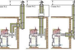 Схемы подключения дымоходов