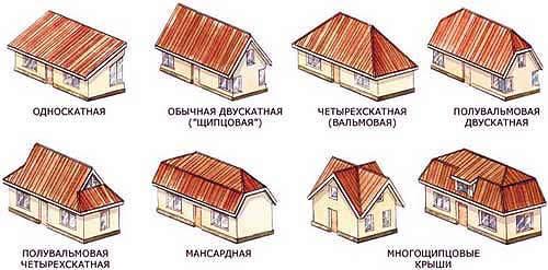 Формы деревянных крыш