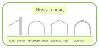 Поликарбонат для крыши монтаж своими руками фото 572
