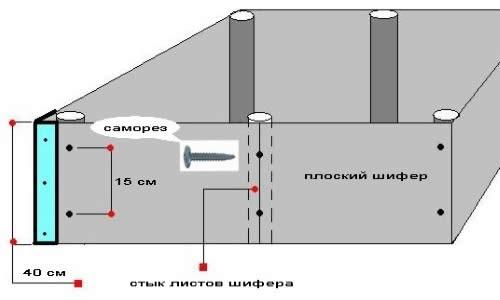отделка дома плоским шифером фото