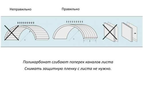 Схема гибки поликарбоната