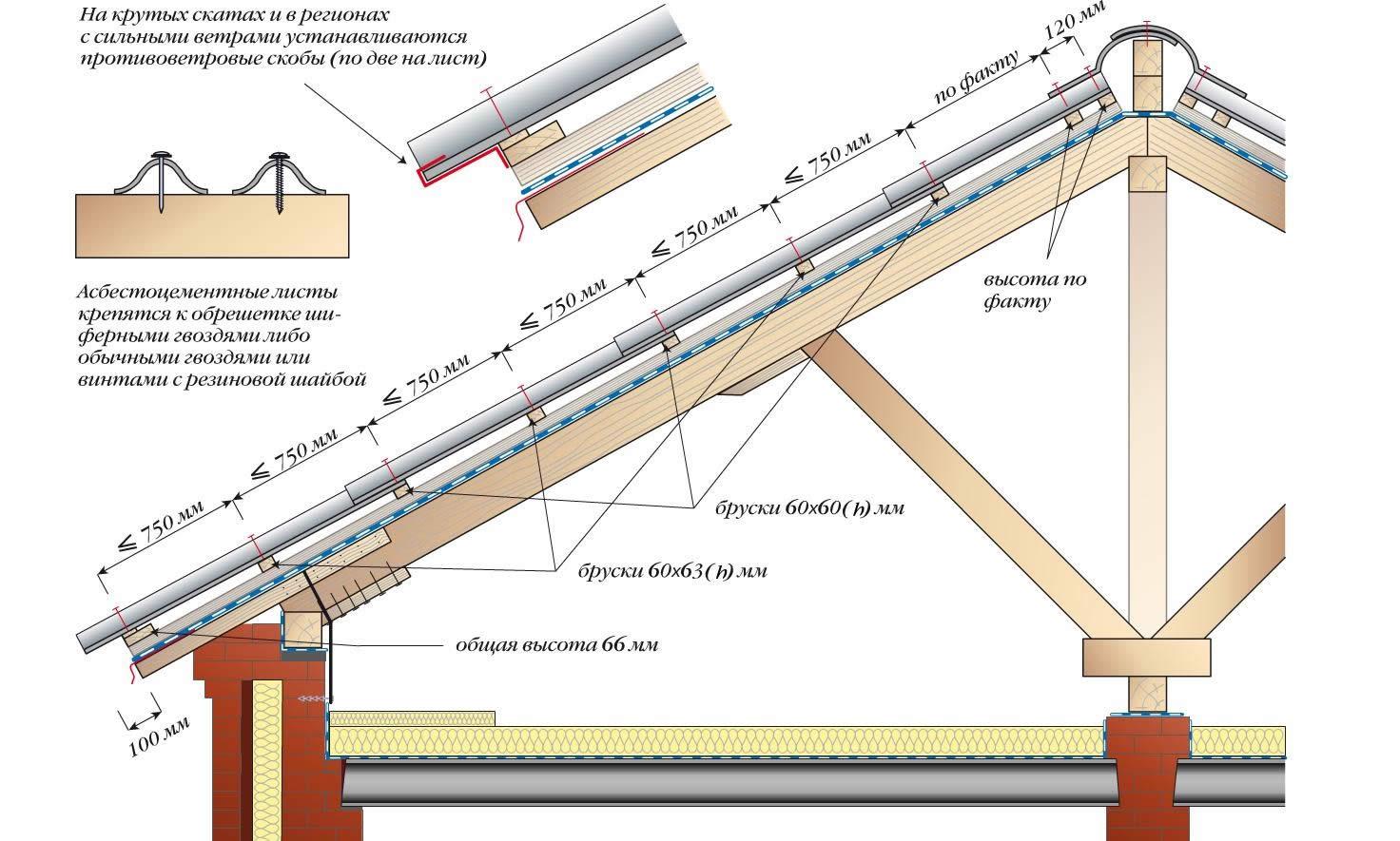 Чем резать плоский и волновой 4